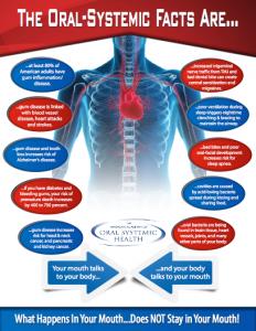 Facts-About-Gum-Disease-Flyer-232x300